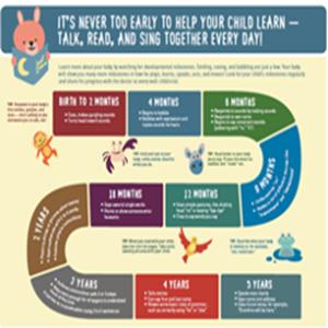 tips.EarlyChildhood